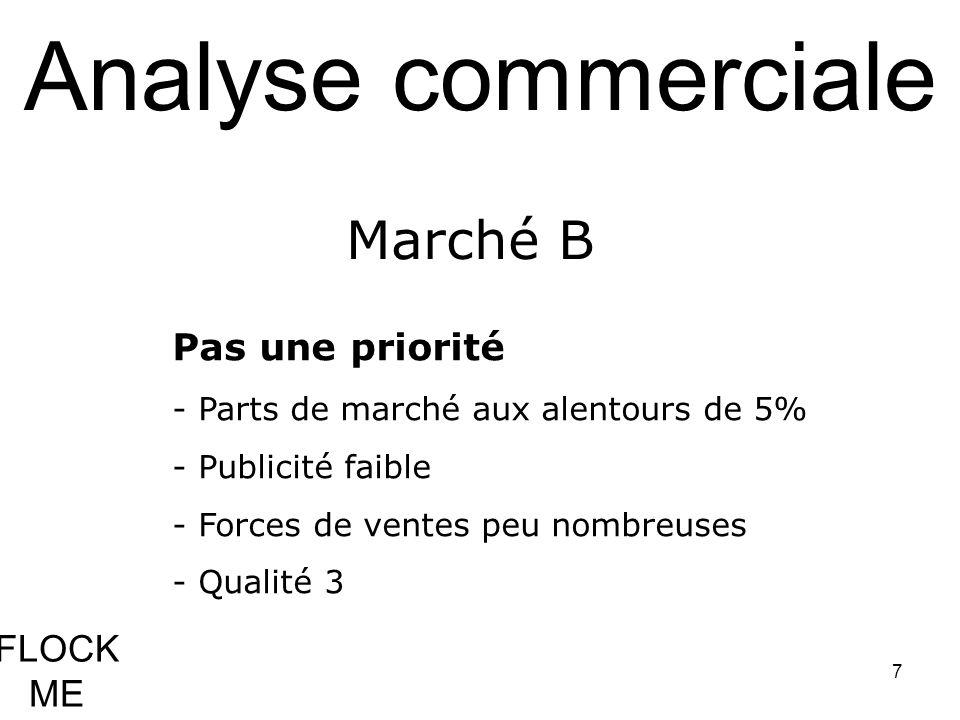 Analyse commerciale Marché B Pas une priorité FLOCK ME