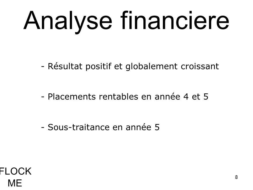 Analyse financiere FLOCK ME Résultat positif et globalement croissant