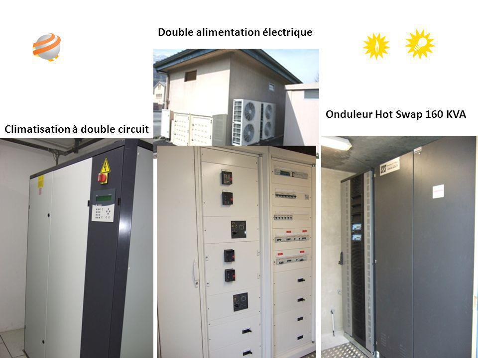 Double alimentation électrique