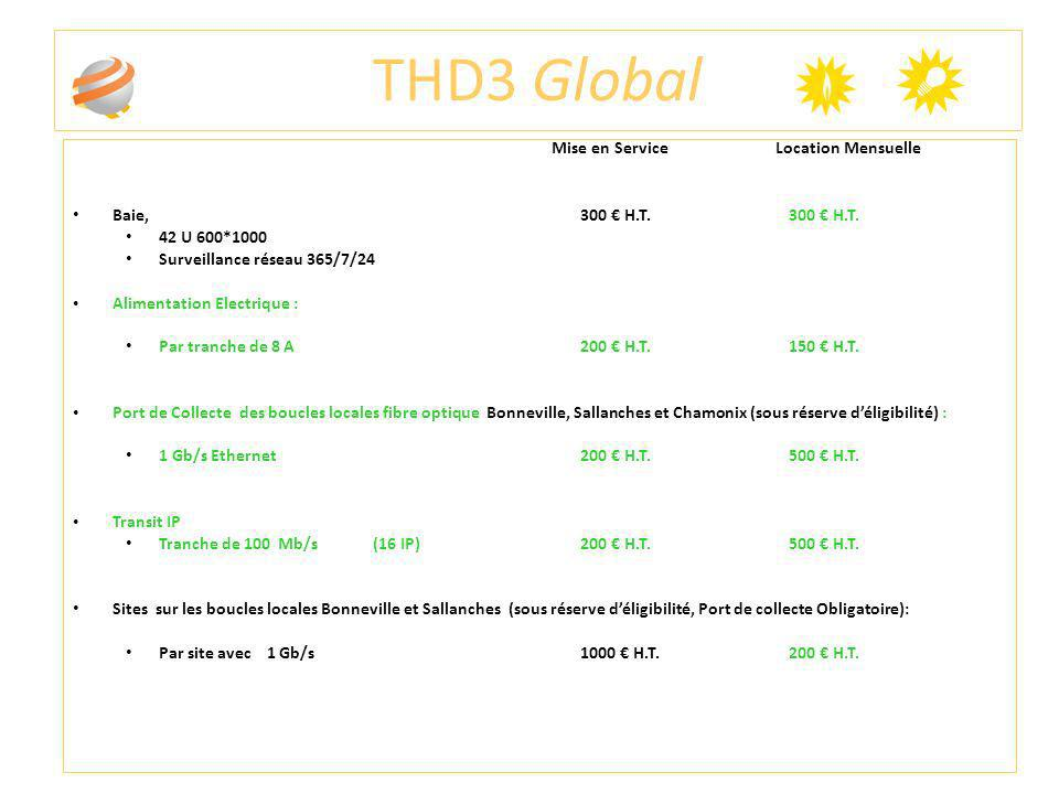 THD3 Global Mise en Service Location Mensuelle 11