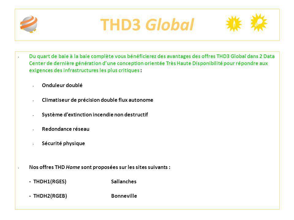 THD3 Global