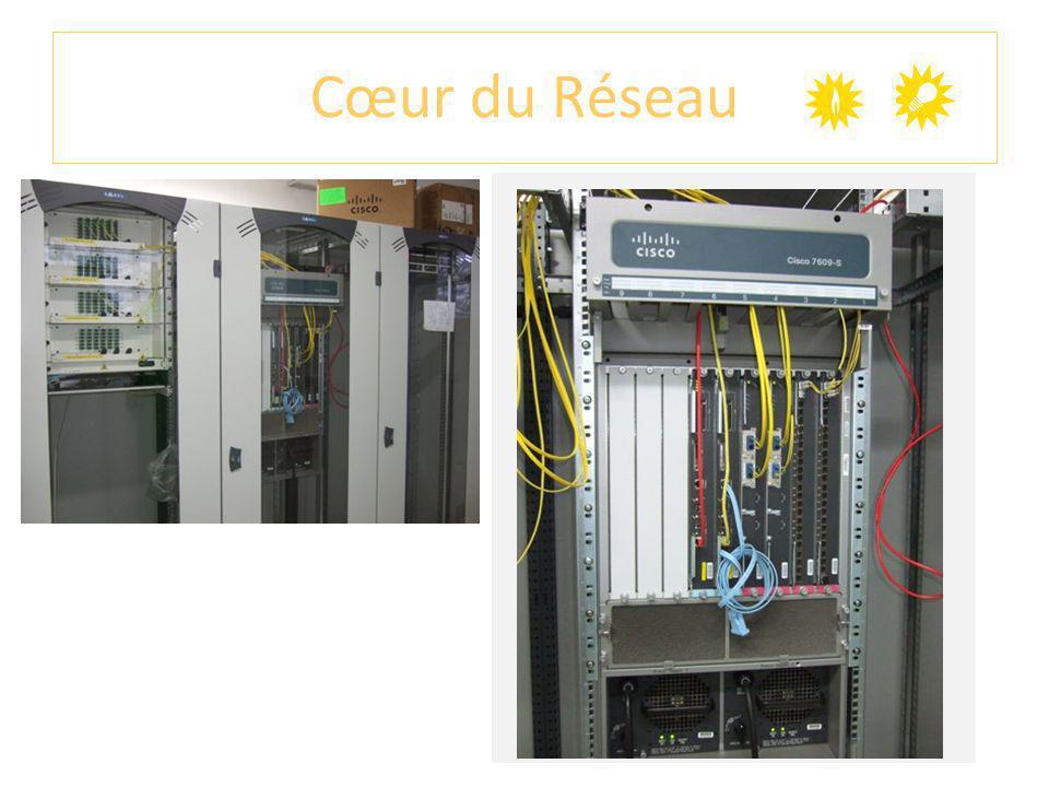 Cœur du Réseau