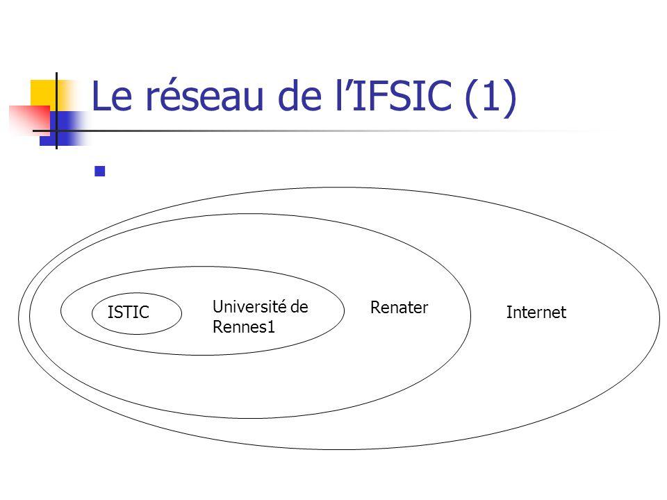Le réseau de l'IFSIC (1) Université de Rennes1 Renater ISTIC Internet