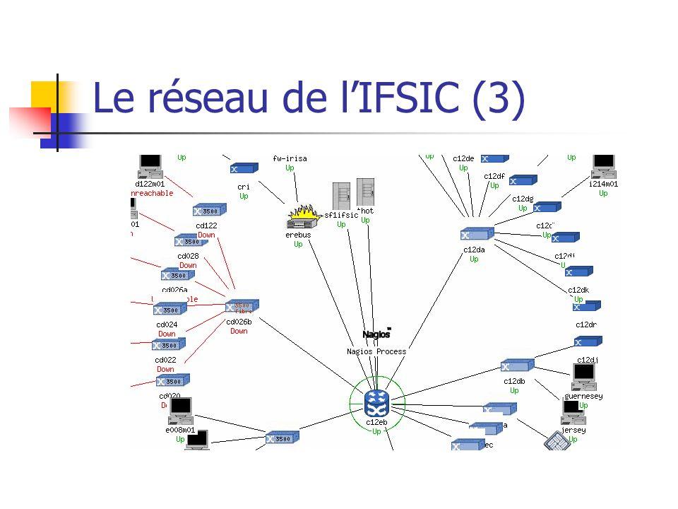 Le réseau de l'IFSIC (3)