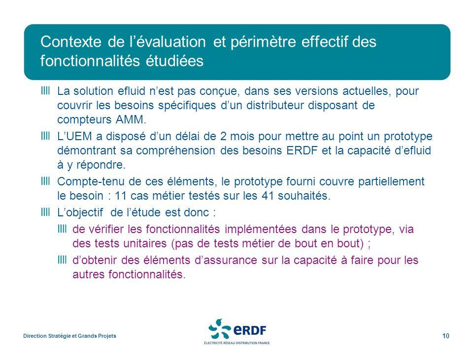 Contexte de l'évaluation et périmètre effectif des fonctionnalités étudiées