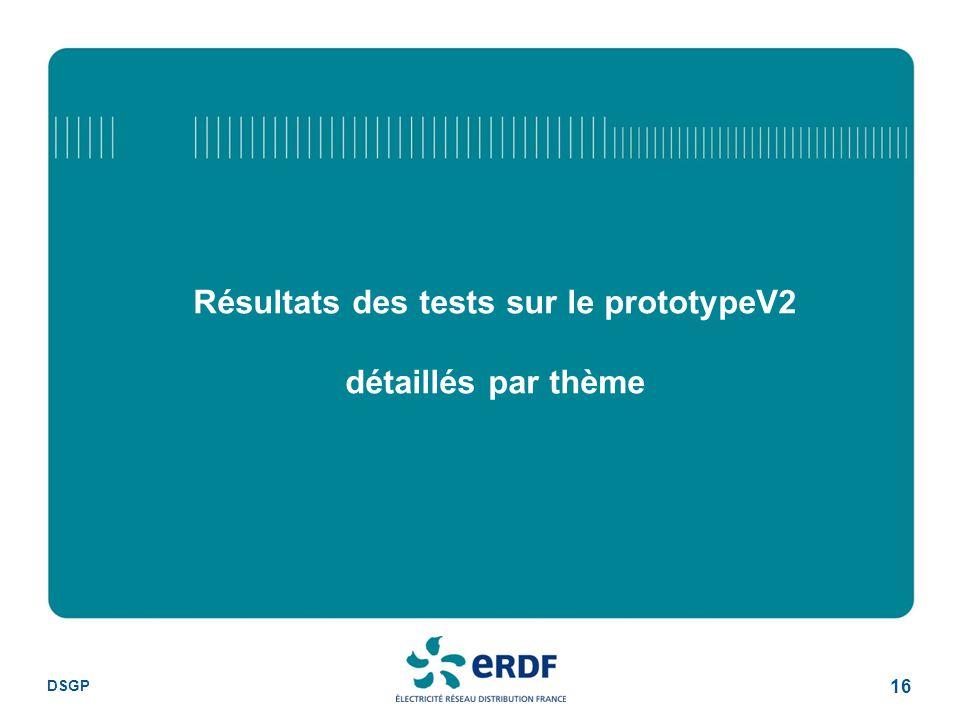 Résultats des tests sur le prototypeV2 détaillés par thème