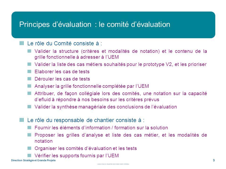Principes d'évaluation : le comité d'évaluation