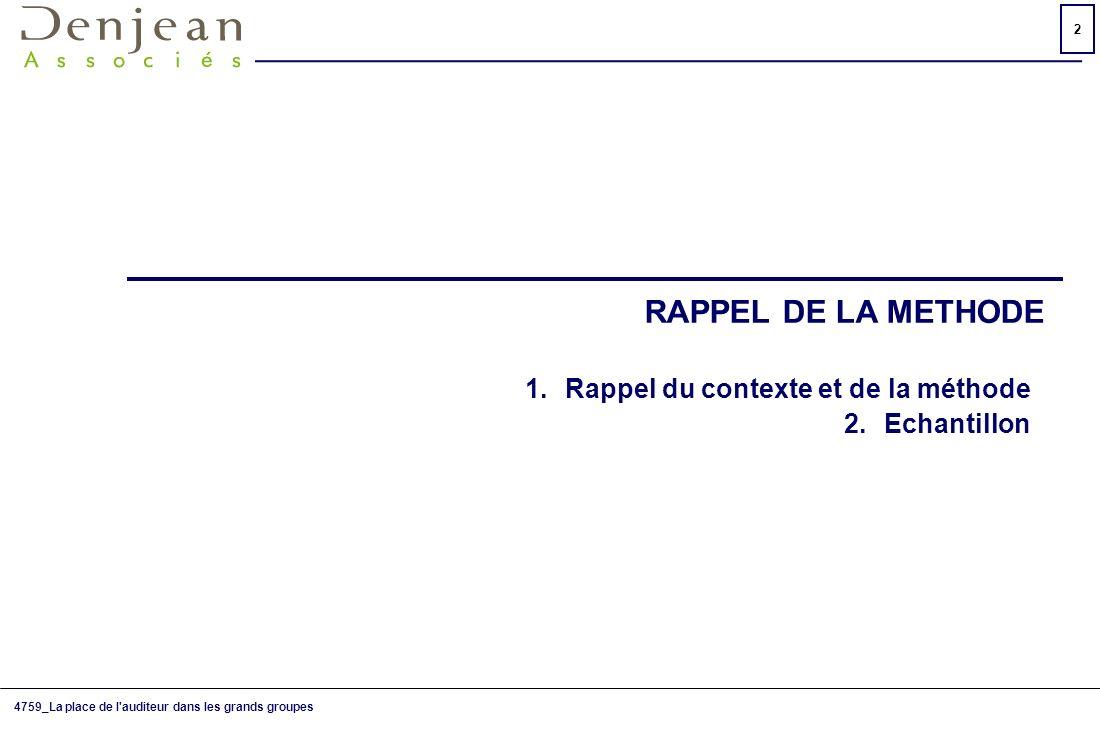 RAPPEL DE LA METHODE Rappel du contexte et de la méthode Echantillon