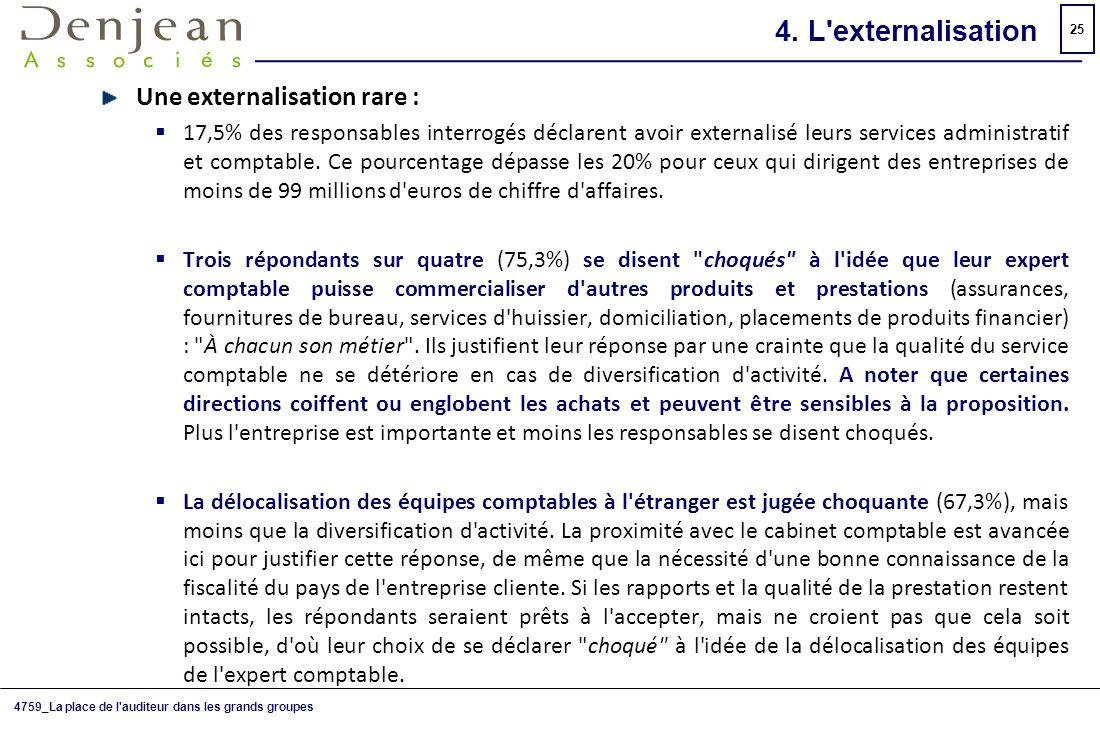 4. L externalisation Une externalisation rare :