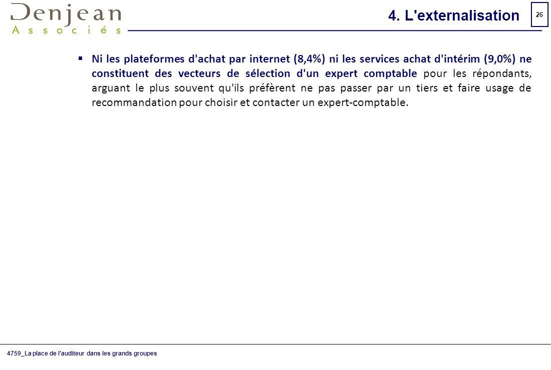 4. L externalisation