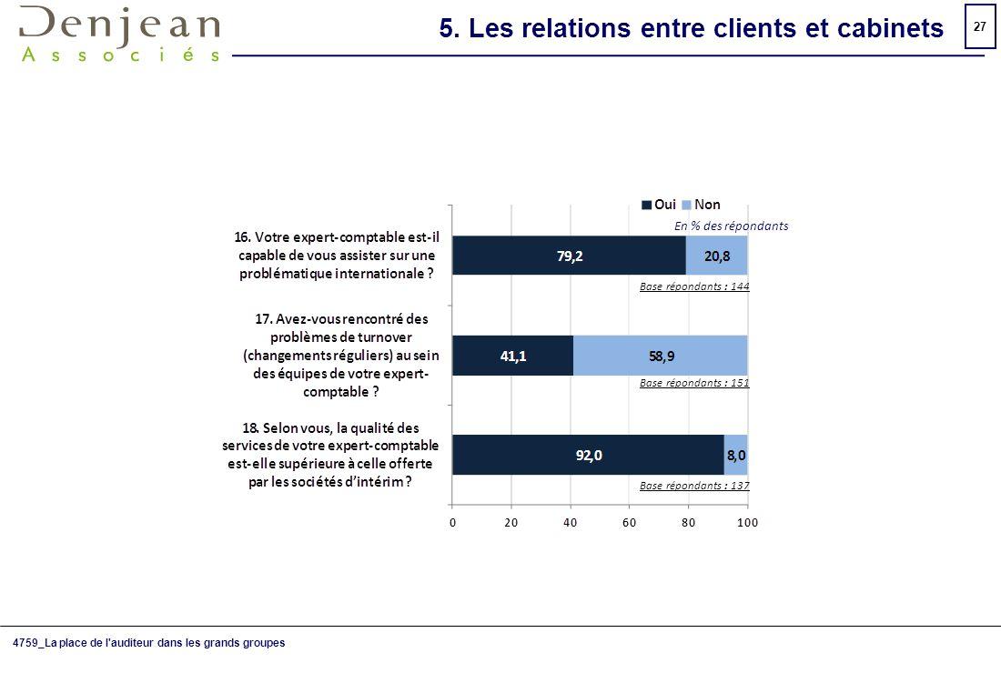 5. Les relations entre clients et cabinets