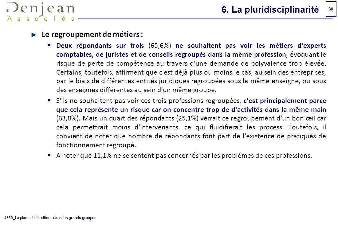 6. La pluridisciplinarité