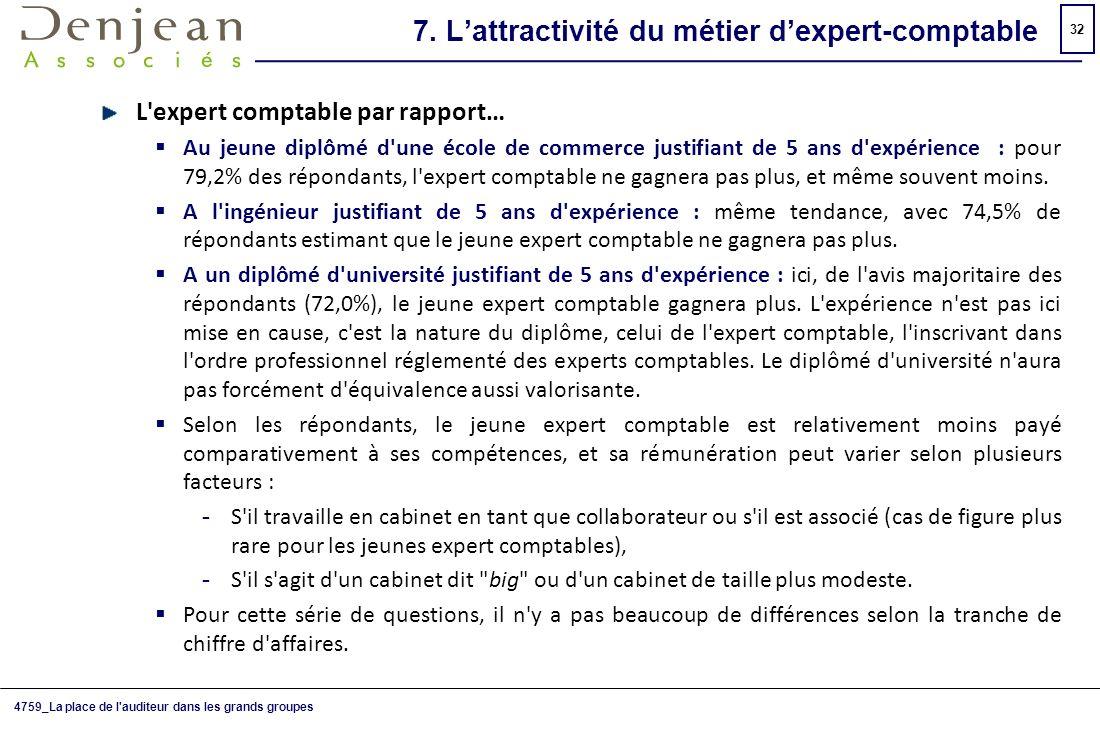 7. L'attractivité du métier d'expert-comptable