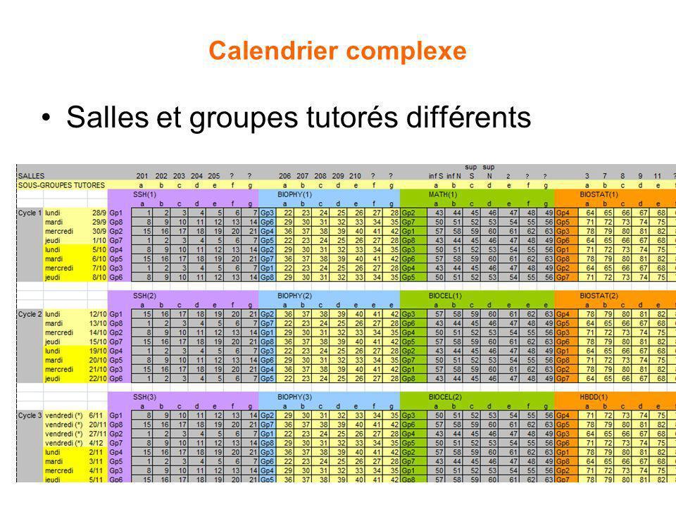 Salles et groupes tutorés différents