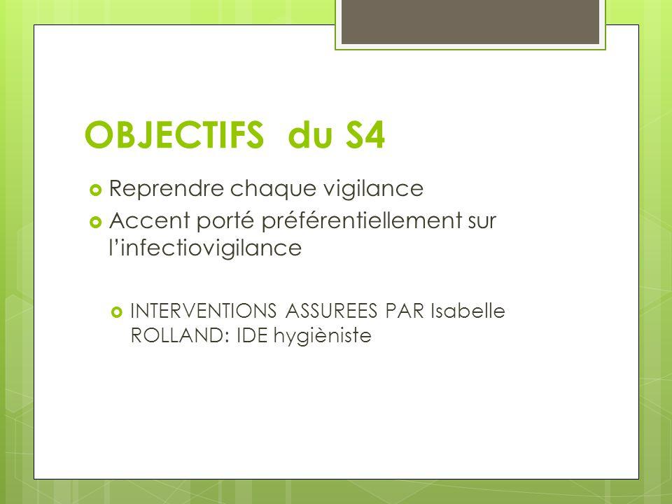 OBJECTIFS du S4 Reprendre chaque vigilance