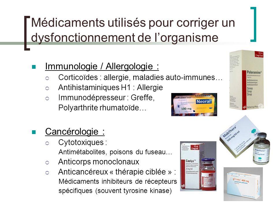 Médicaments utilisés pour corriger un dysfonctionnement de l'organisme