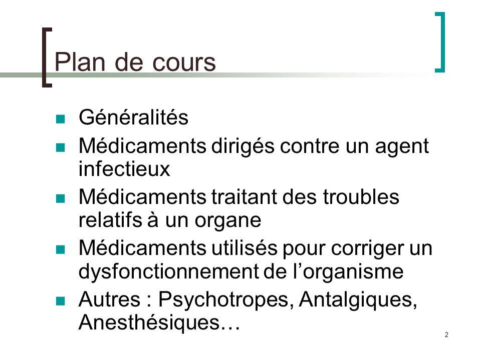 Plan de cours Généralités
