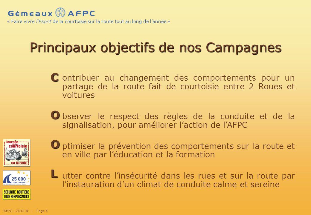 Principaux objectifs de nos Campagnes