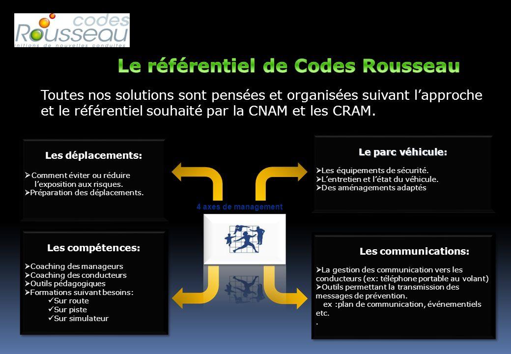 Le référentiel de Codes Rousseau