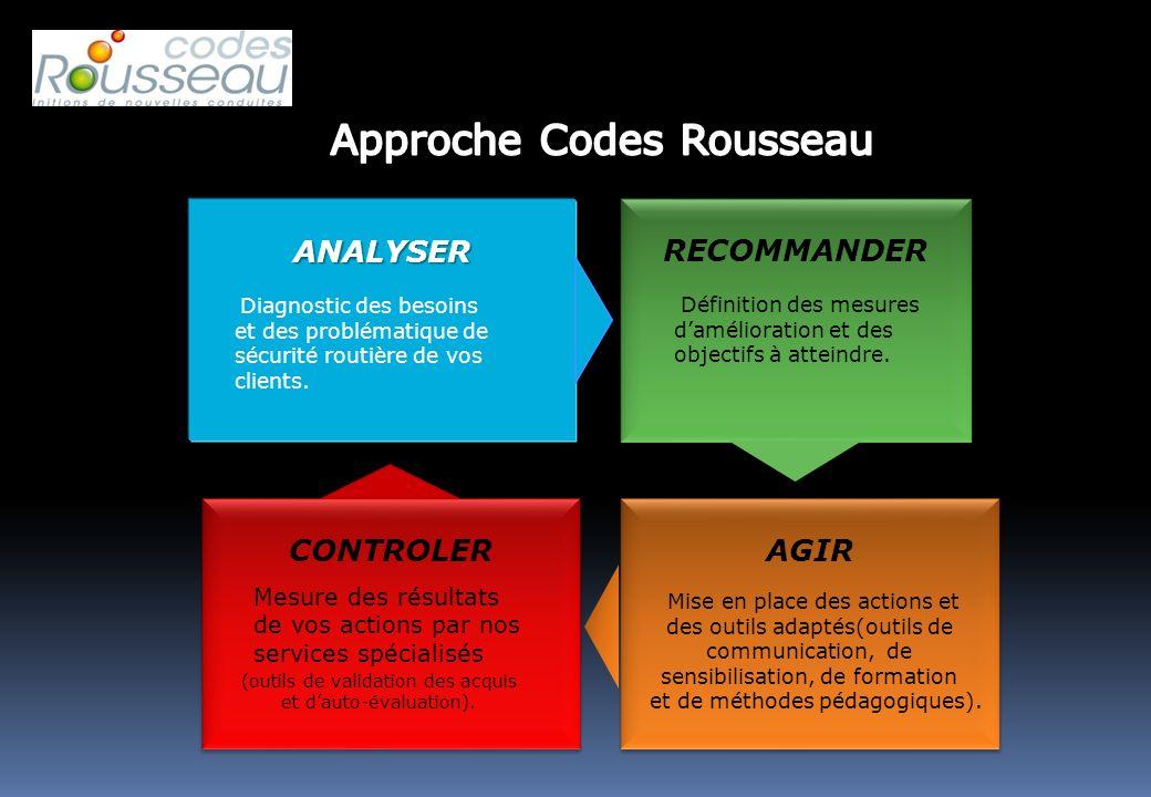 Approche Codes Rousseau