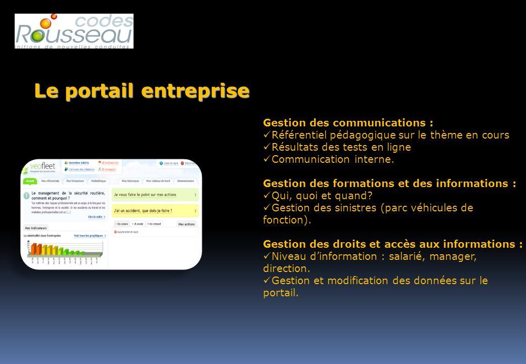 Le portail entreprise Gestion des communications :