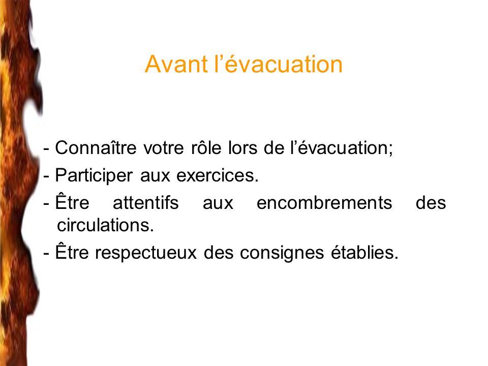 Avant l'évacuation - Connaître votre rôle lors de l'évacuation;