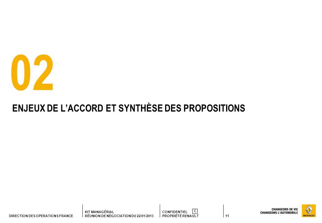 02 ENJEUX DE L'ACCORD ET SYNTHÈSE DES PROPOSITIONS