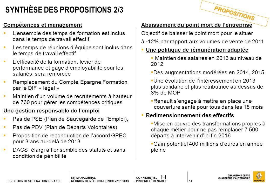 SYNTHÈSE DES PROPOSITIONS 2/3