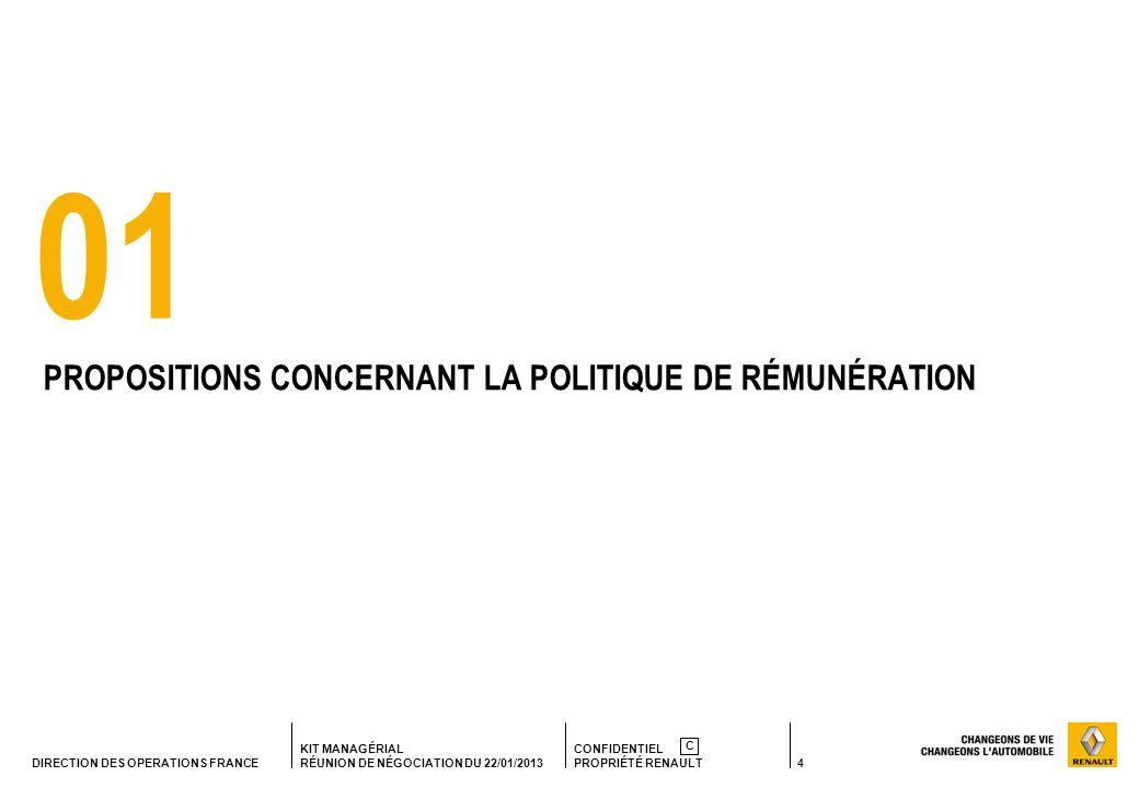 01 PROPOSITIONS CONCERNANT LA POLITIQUE DE RÉMUNÉRATION