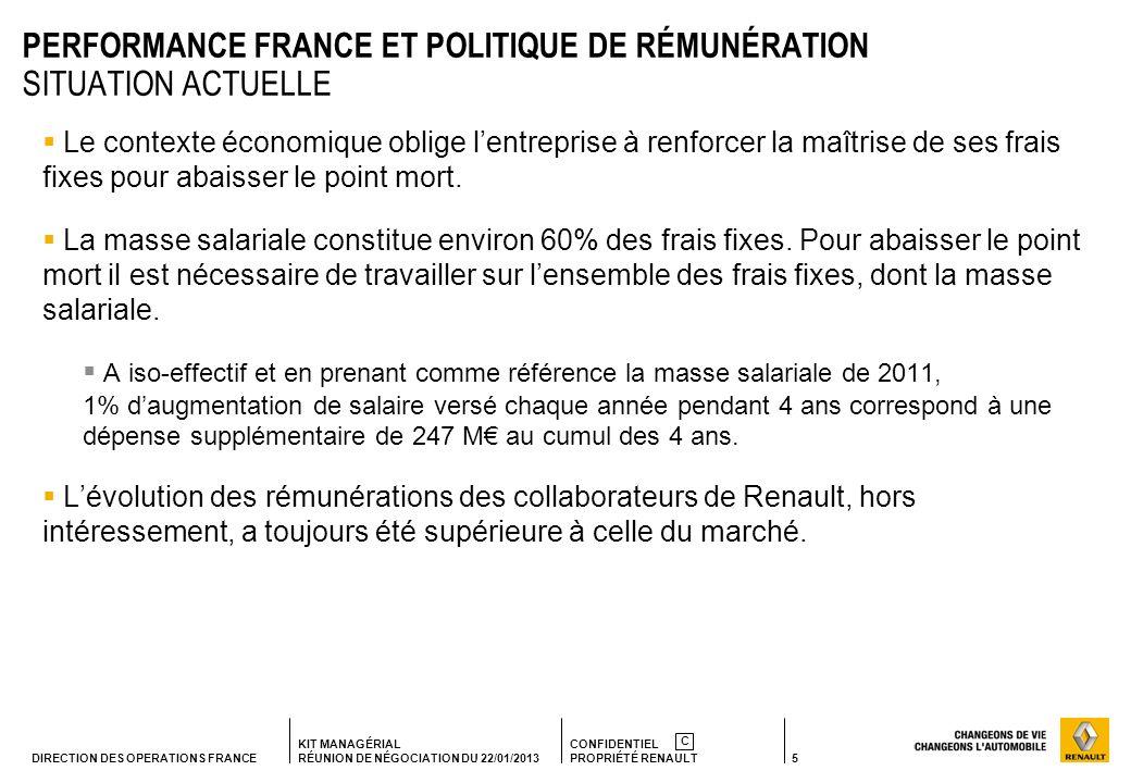 PERFORMANCE FRANCE ET POLITIQUE DE RÉMUNÉRATION SITUATION ACTUELLE