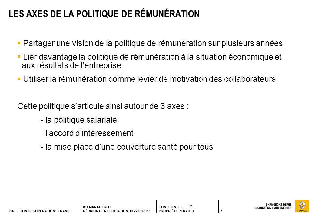 LES AXES DE LA POLITIQUE DE RÉMUNÉRATION