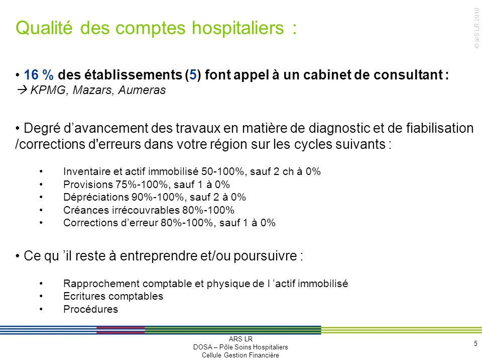 Qualité des comptes hospitaliers :