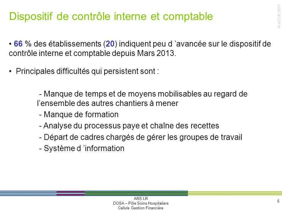 Dispositif de contrôle interne et comptable
