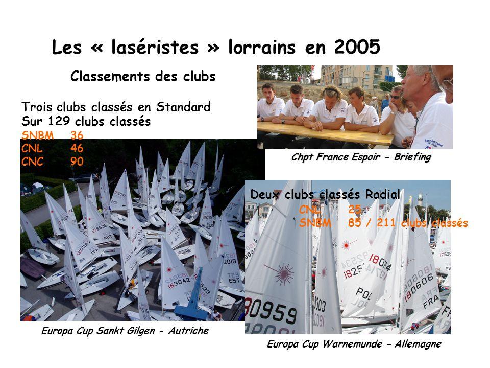 Les « laséristes » lorrains en 2005
