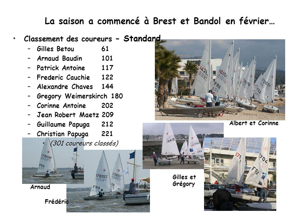 La saison a commencé à Brest et Bandol en février…