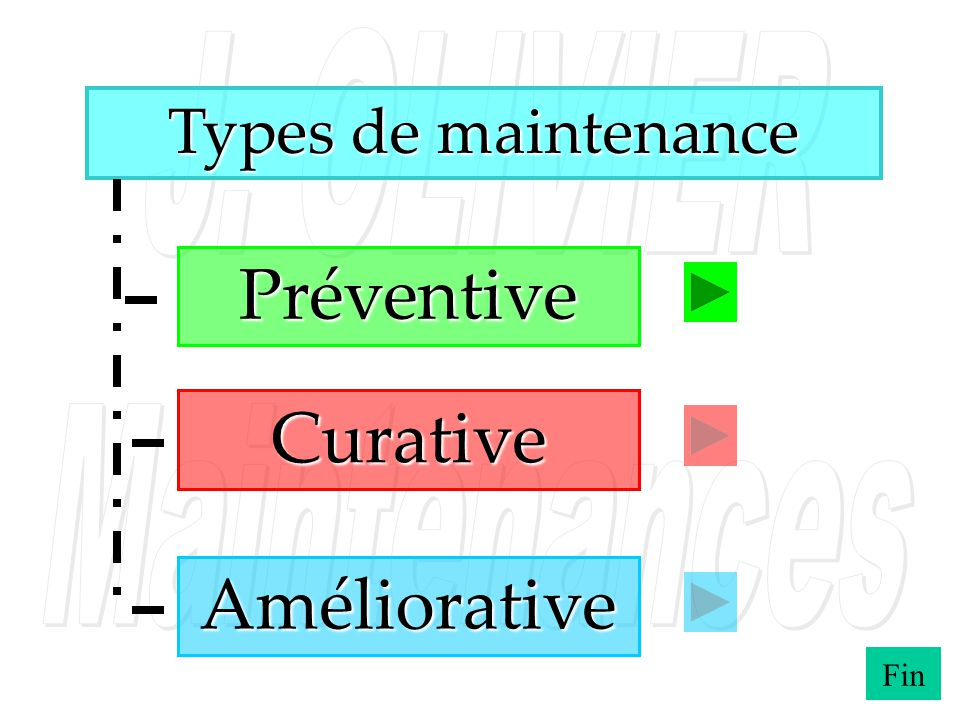 Types de maintenance Préventive Curative Améliorative Fin