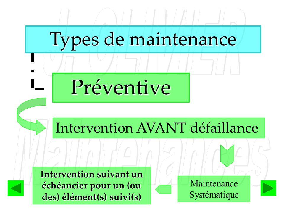 Maintenance Systématique