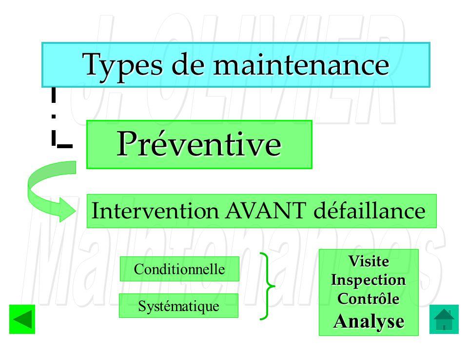 Visite Inspection Contrôle Analyse