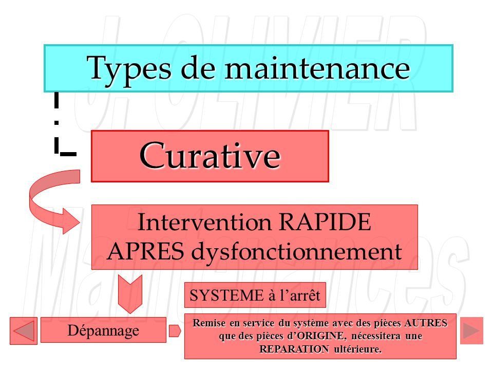 Intervention RAPIDE APRES dysfonctionnement