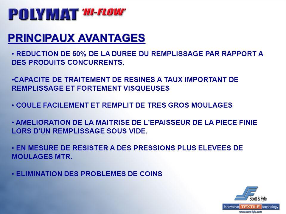 PRINCIPAUX AVANTAGES REDUCTION DE 50% DE LA DUREE DU REMPLISSAGE PAR RAPPORT A. DES PRODUITS CONCURRENTS.