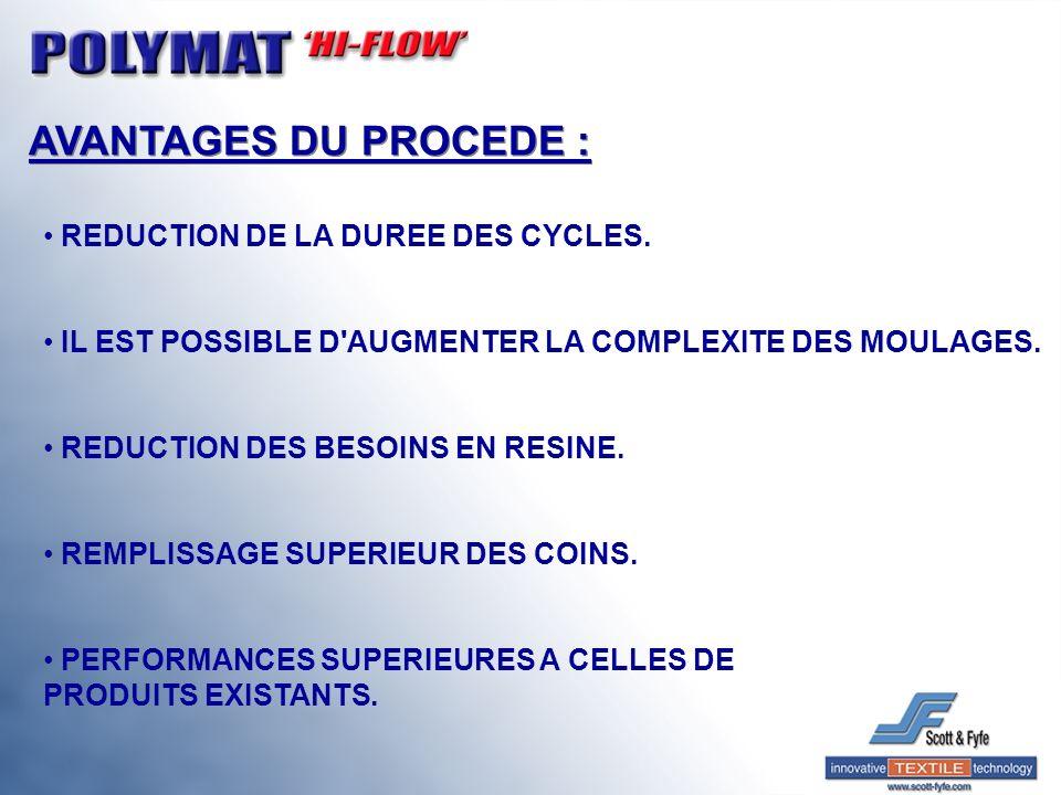 AVANTAGES DU PROCEDE : REDUCTION DE LA DUREE DES CYCLES.