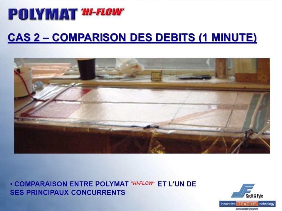 CAS 2 – COMPARISON DES DEBITS (1 MINUTE)