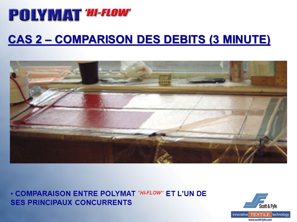 CAS 2 – COMPARISON DES DEBITS (3 MINUTE)