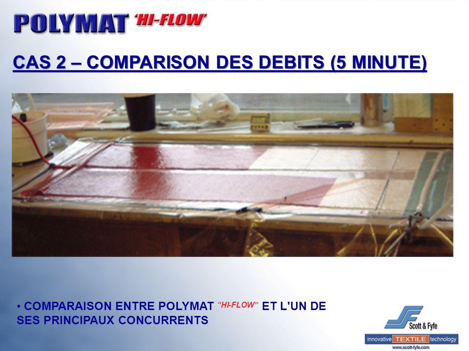 CAS 2 – COMPARISON DES DEBITS (5 MINUTE)