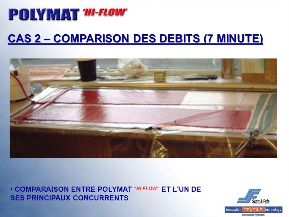 CAS 2 – COMPARISON DES DEBITS (7 MINUTE)