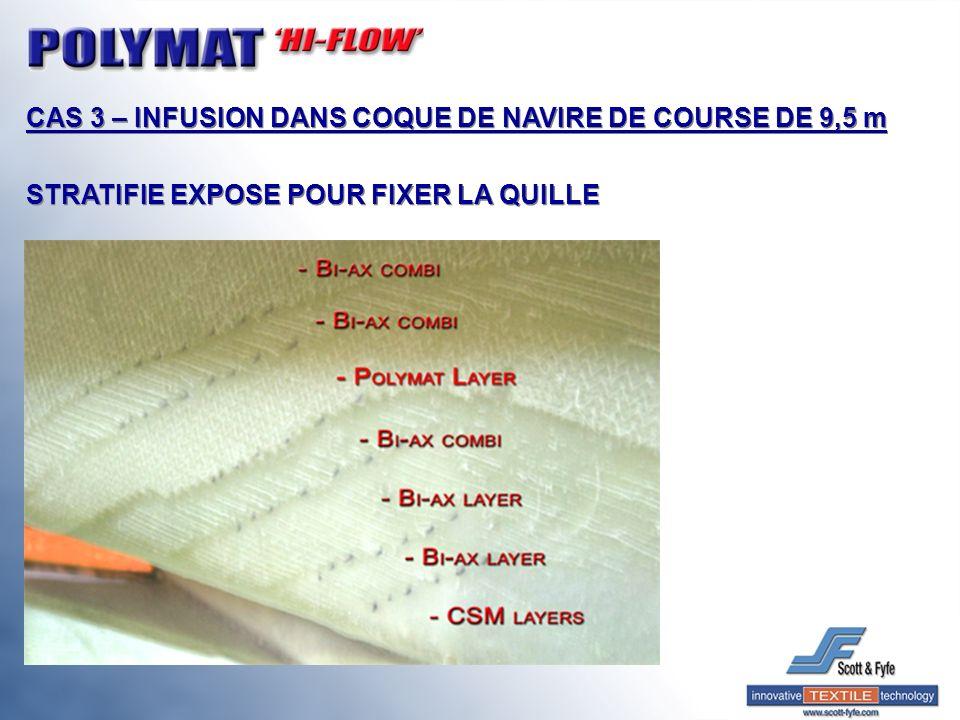 CAS 3 – INFUSION DANS COQUE DE NAVIRE DE COURSE DE 9,5 m