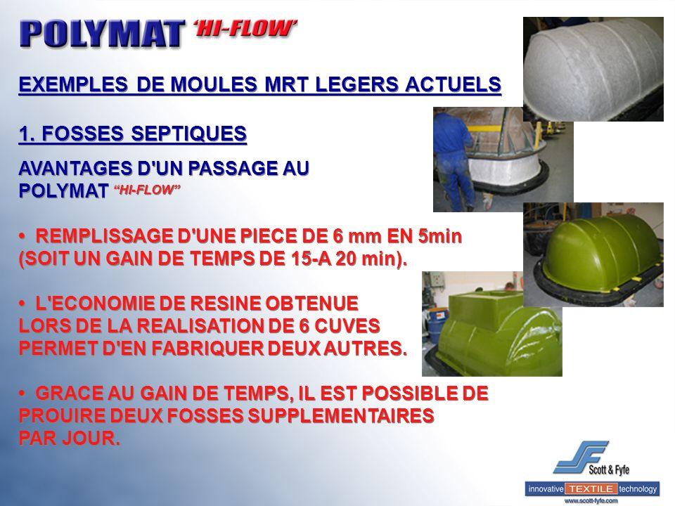EXEMPLES DE MOULES MRT LEGERS ACTUELS 1. FOSSES SEPTIQUES