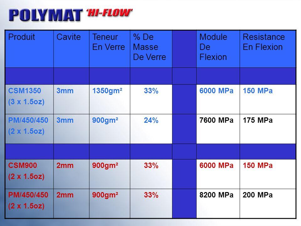 Produit Cavite Teneur En Verre % De Masse De Verre Module De Flexion