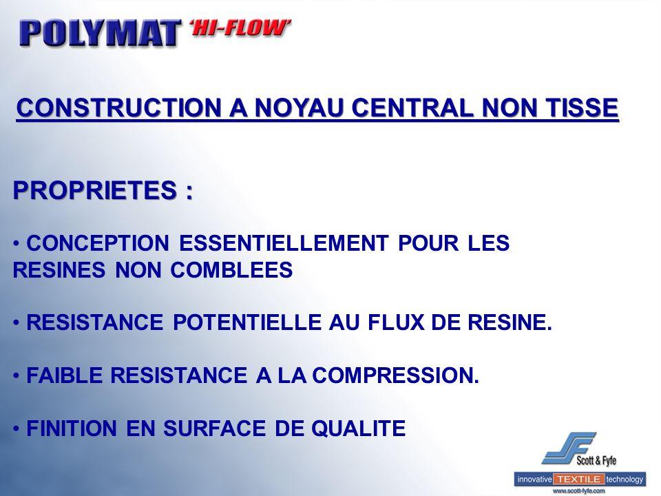 CONSTRUCTION A NOYAU CENTRAL NON TISSE