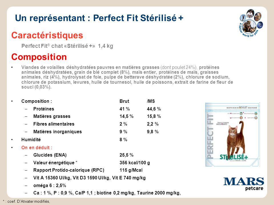 Un représentant : Perfect Fit Stérilisé +